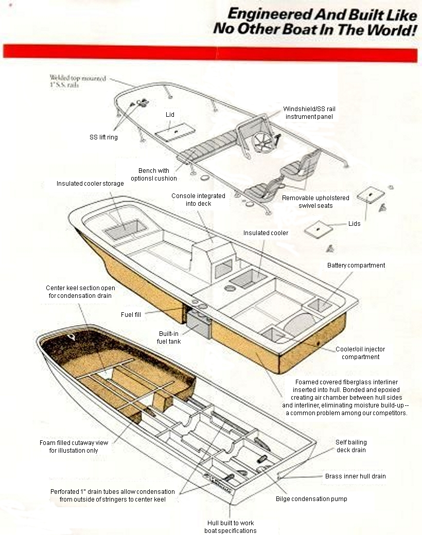 Wahoo Downloads Boat Center Console Wiring Diagram 1650 Hull Cutaway Schematic An Original Brochure Of The